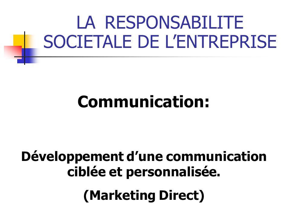 Développement d'une communication ciblée et personnalisée.