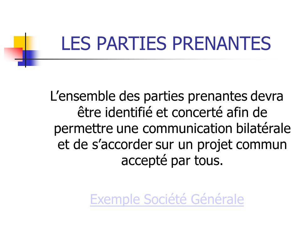 Exemple Société Générale