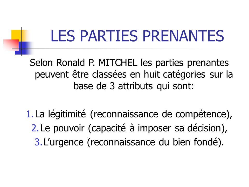 LES PARTIES PRENANTES Selon Ronald P. MITCHEL les parties prenantes peuvent être classées en huit catégories sur la base de 3 attributs qui sont: