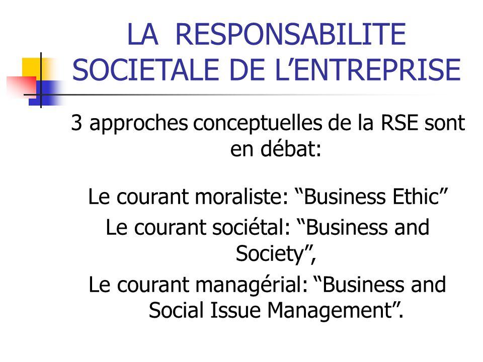 LA RESPONSABILITE SOCIETALE DE L'ENTREPRISE