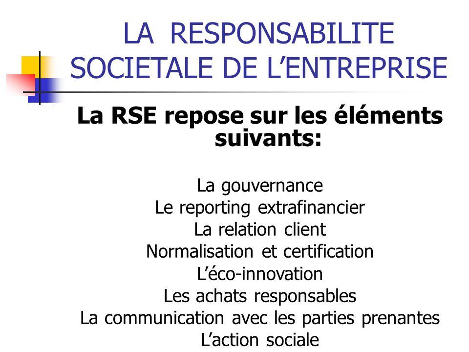 La RSE repose sur les éléments suivants: