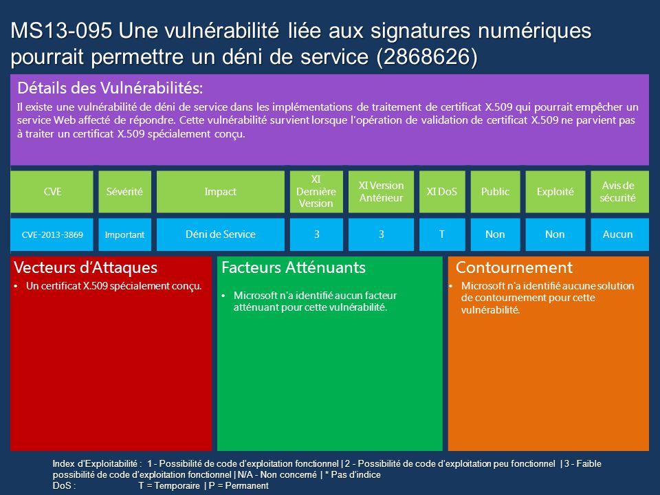 MS13-095 Une vulnérabilité liée aux signatures numériques pourrait permettre un déni de service (2868626)
