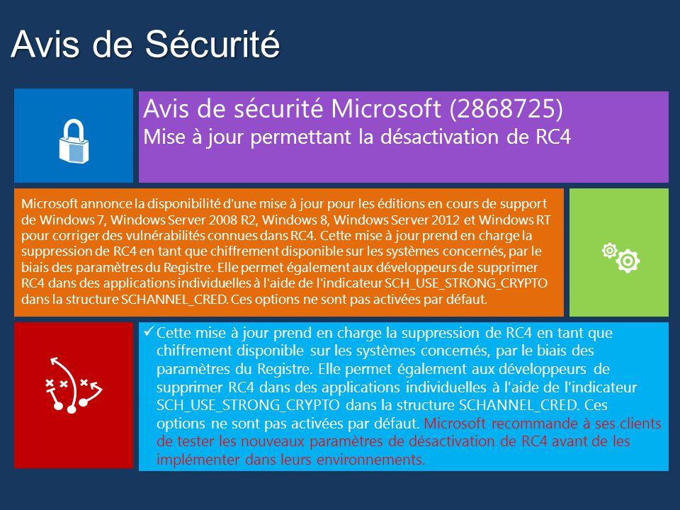 Avis de Sécurité Avis de sécurité Microsoft (2868725)