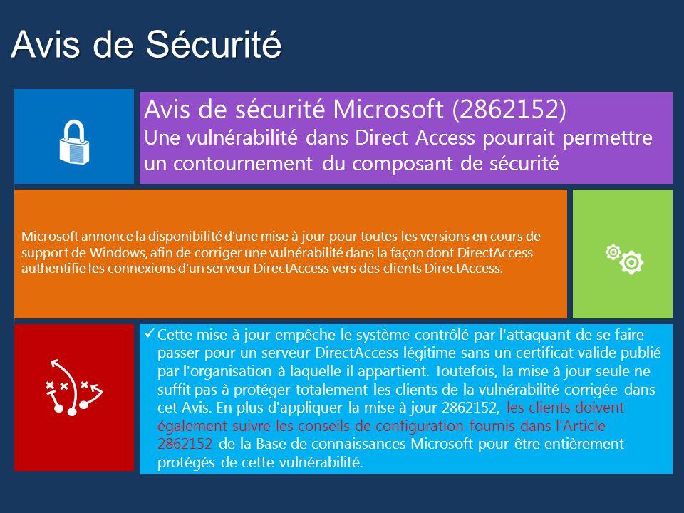 Avis de Sécurité Avis de sécurité Microsoft (2862152)