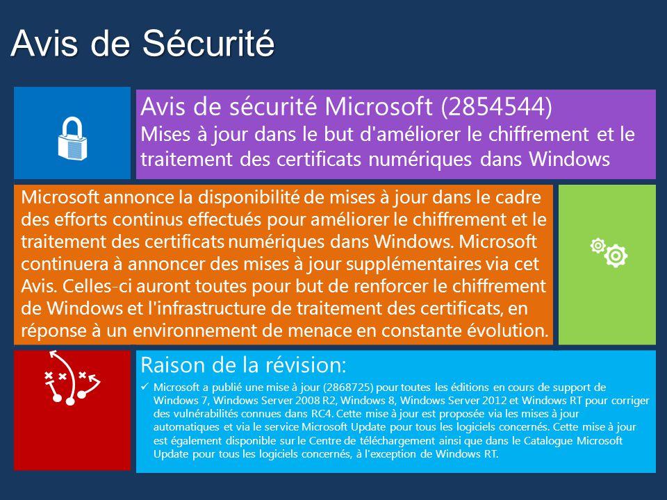 Avis de Sécurité Avis de sécurité Microsoft (2854544)