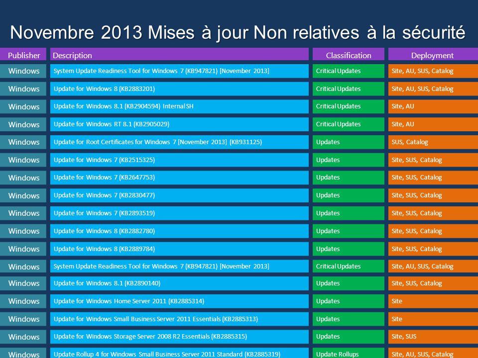 Novembre 2013 Mises à jour Non relatives à la sécurité