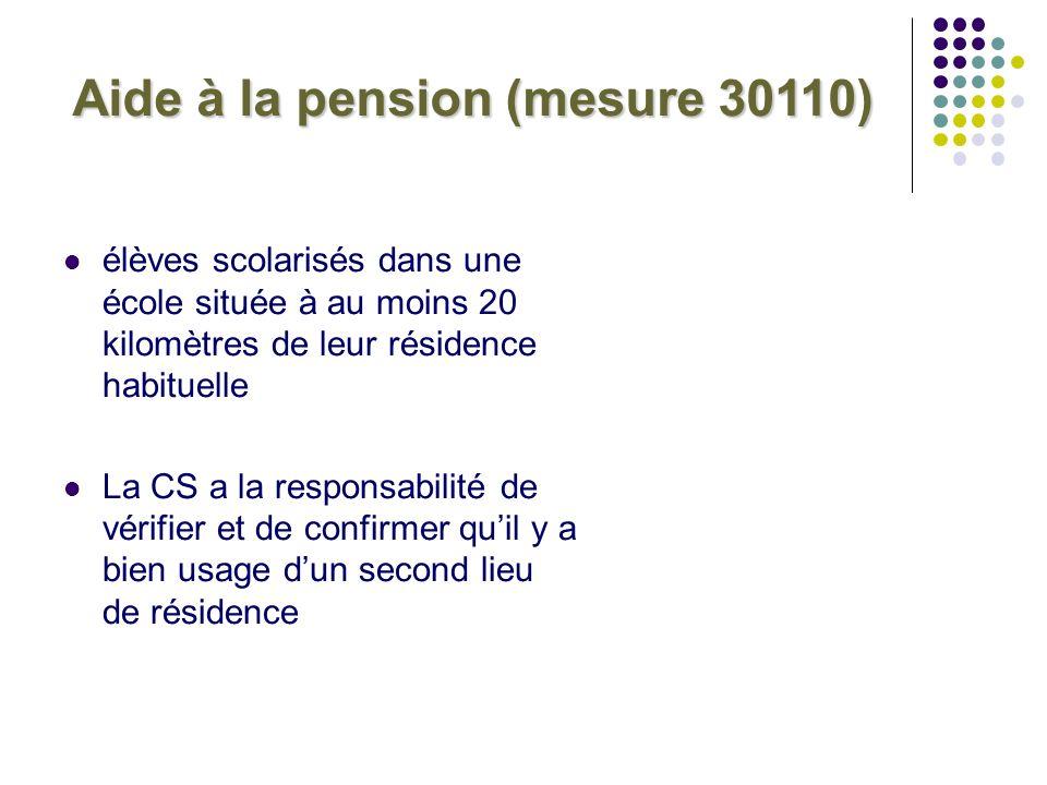 Aide à la pension (mesure 30110)