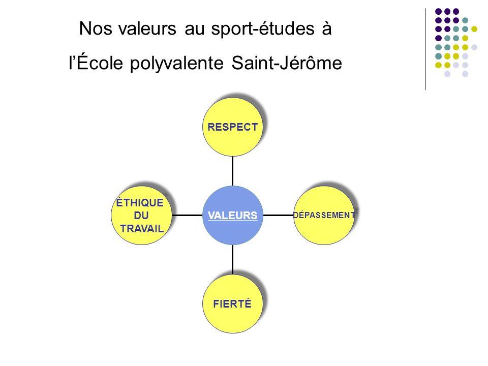 Nos valeurs au sport-études à l'École polyvalente Saint-Jérôme