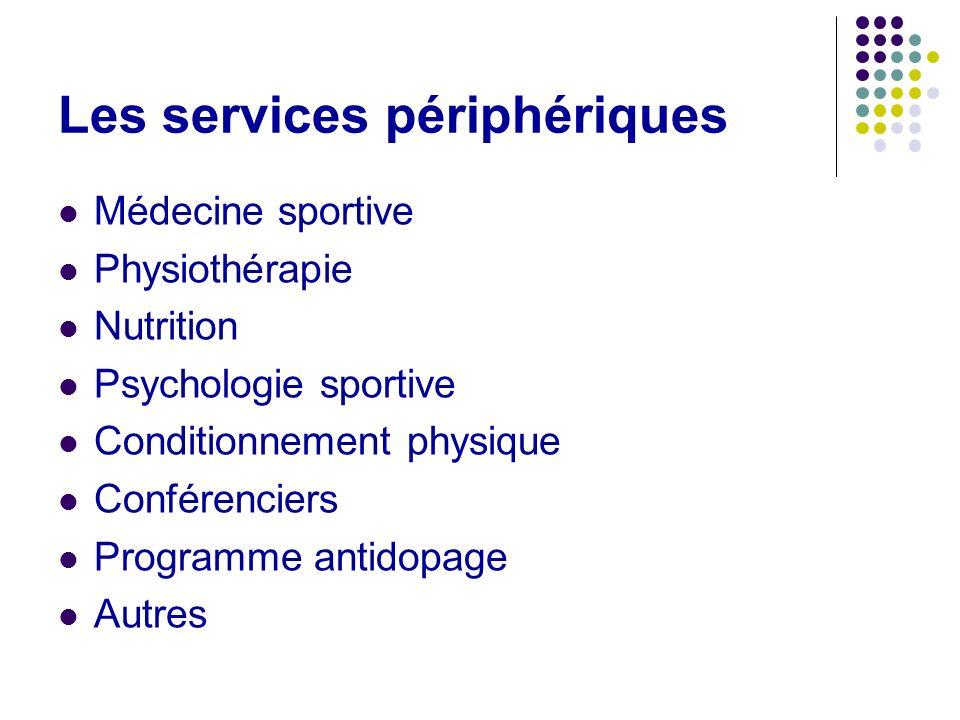 Les services périphériques