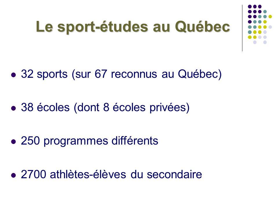 Le sport-études au Québec