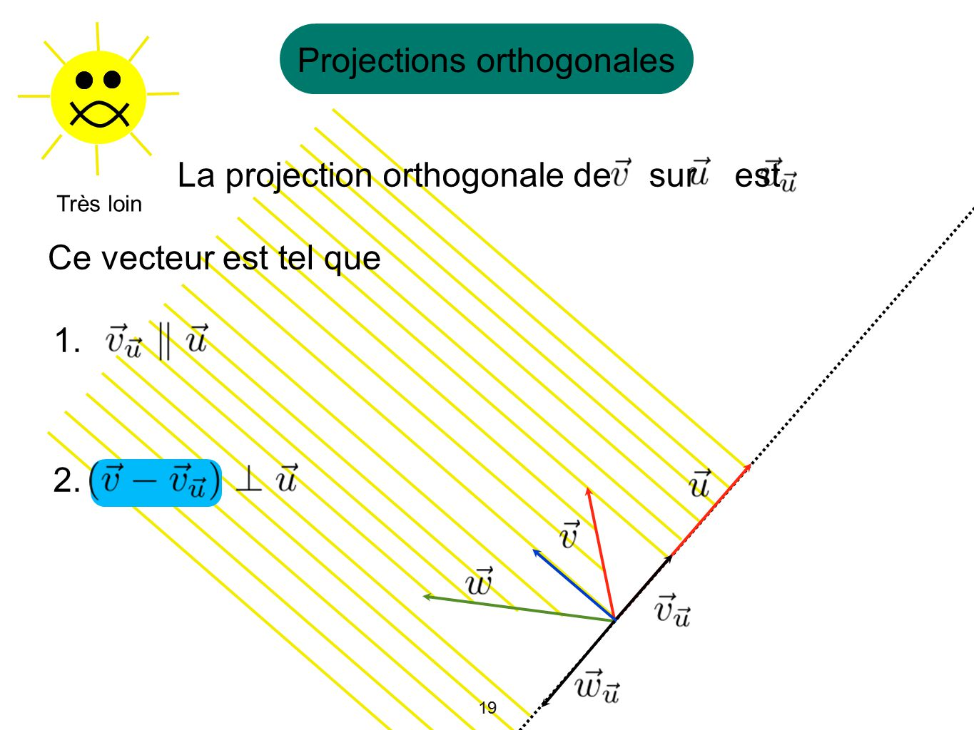 Projections orthogonales