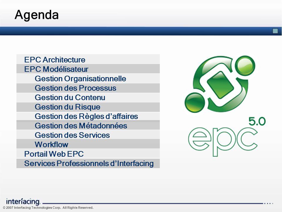 Agenda EPC Architecture EPC Modélisateur Gestion Organisationnelle