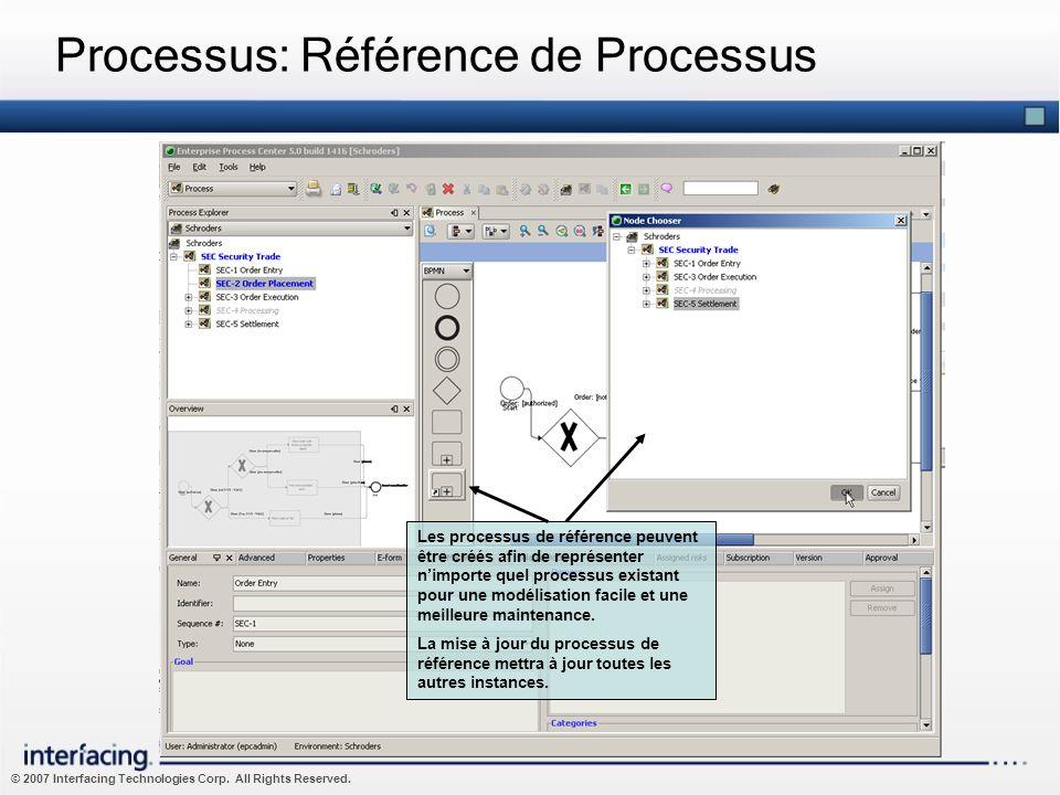 Processus: Référence de Processus
