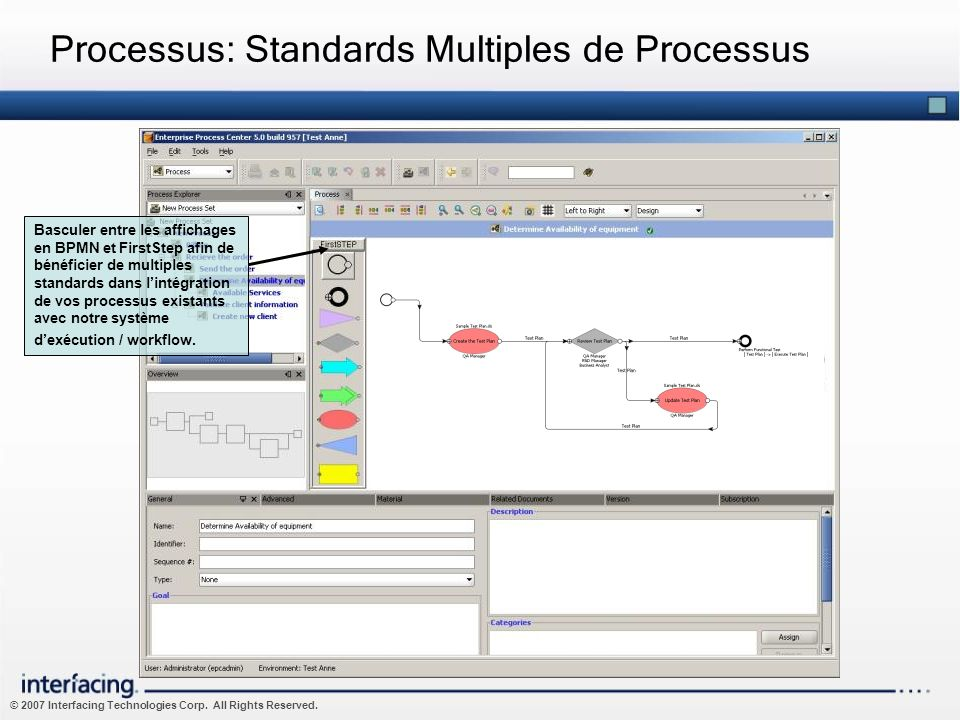 Processus: Standards Multiples de Processus