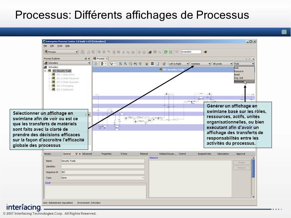Processus: Différents affichages de Processus