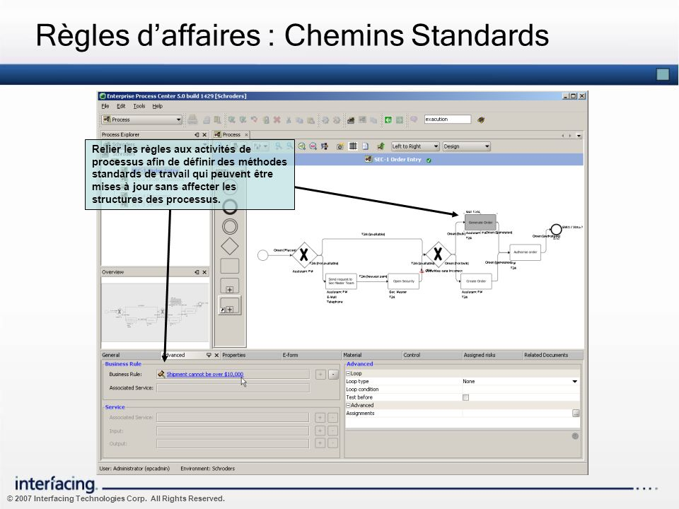 Règles d'affaires : Chemins Standards