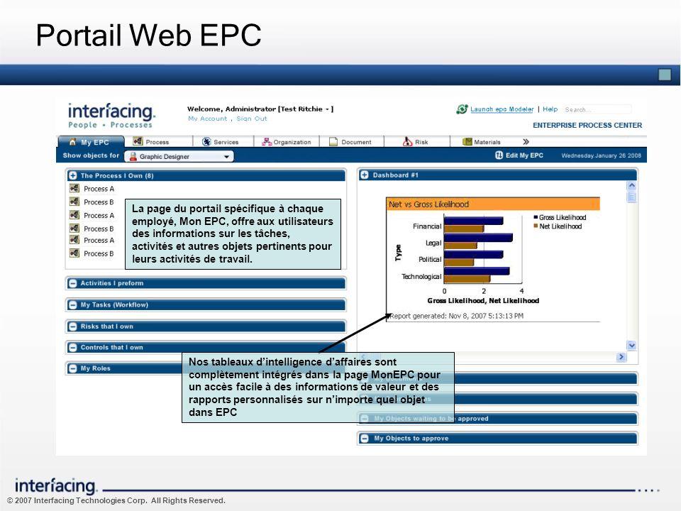 Portail Web EPC