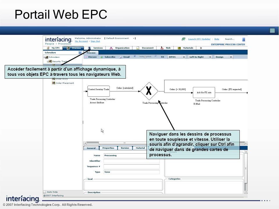 Portail Web EPC Accéder facilement à partir d'un affichage dynamique, à tous vos objets EPC à travers tous les navigateurs Web.