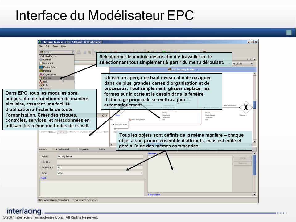 Interface du Modélisateur EPC
