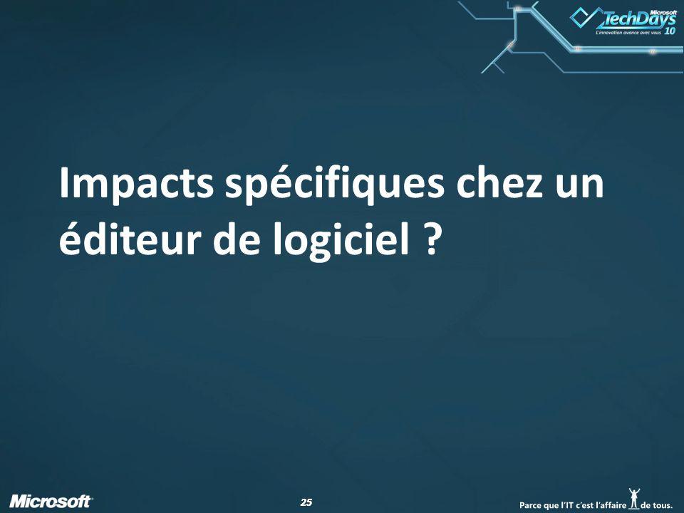 Impacts spécifiques chez un éditeur de logiciel