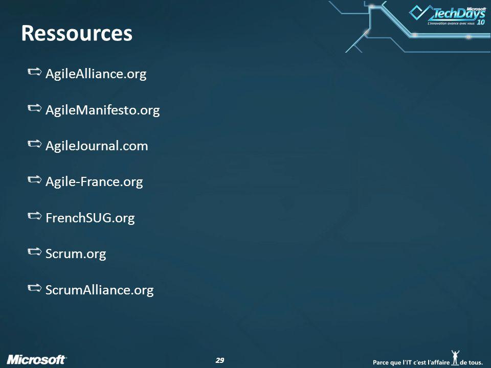 Ressources AgileAlliance.org AgileManifesto.org AgileJournal.com