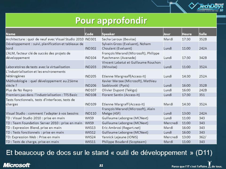 Pour approfondir Name. Code. Speaker. Jour. Heure. Salle. Architecture : quoi de neuf avec Visual Studio 2010.