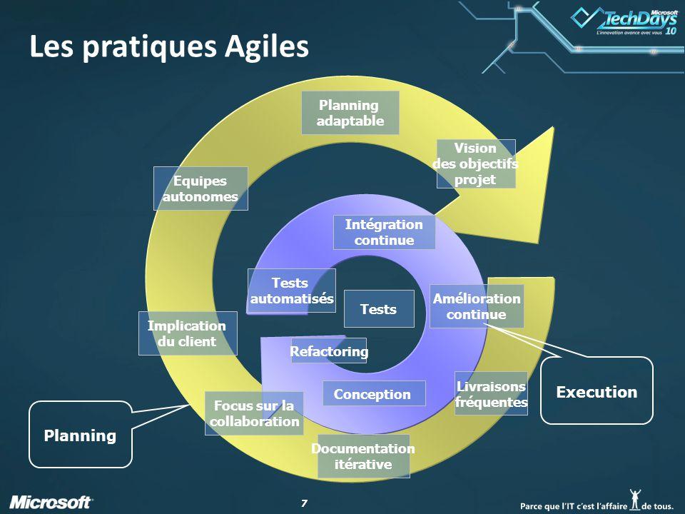 Les pratiques Agiles Execution Planning Planning adaptable Vision
