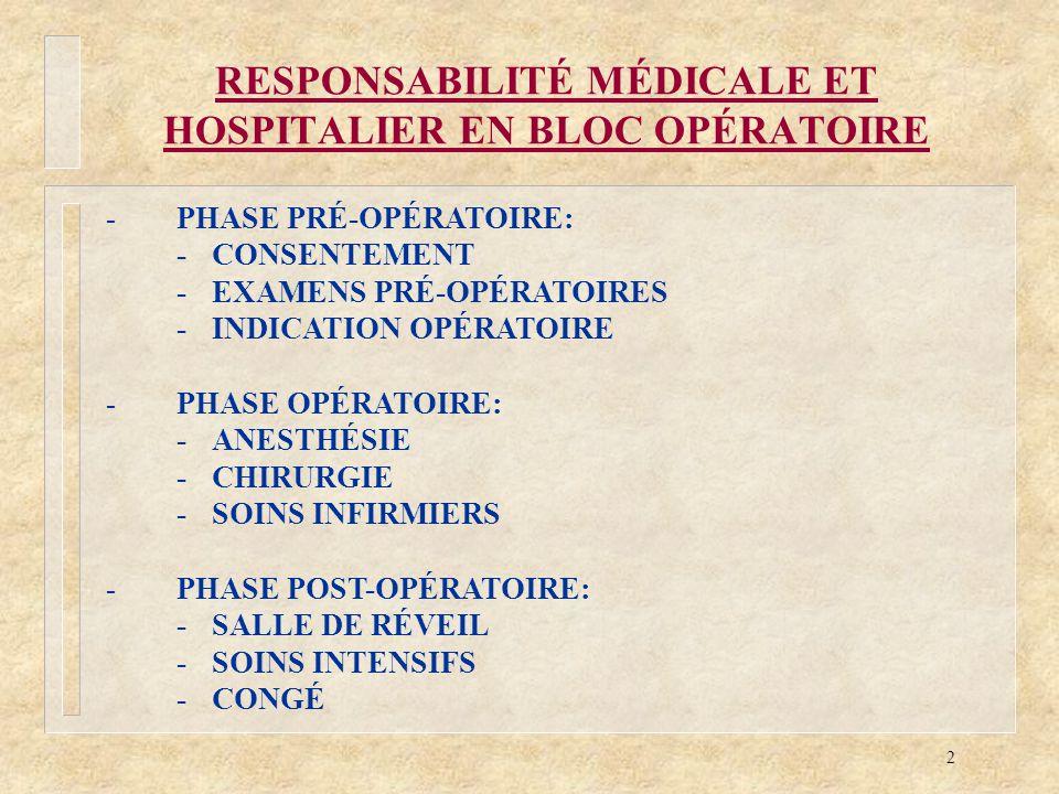 RESPONSABILITÉ MÉDICALE ET HOSPITALIER EN BLOC OPÉRATOIRE