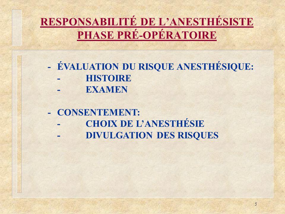RESPONSABILITÉ DE L'ANESTHÉSISTE PHASE PRÉ-OPÉRATOIRE
