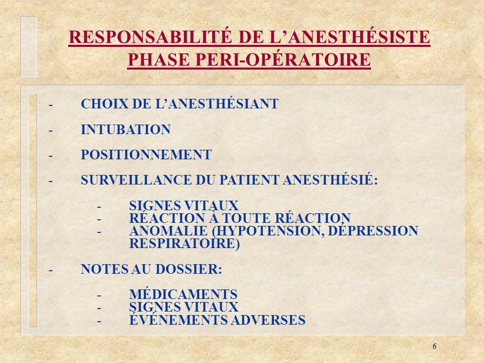 RESPONSABILITÉ DE L'ANESTHÉSISTE PHASE PERI-OPÉRATOIRE