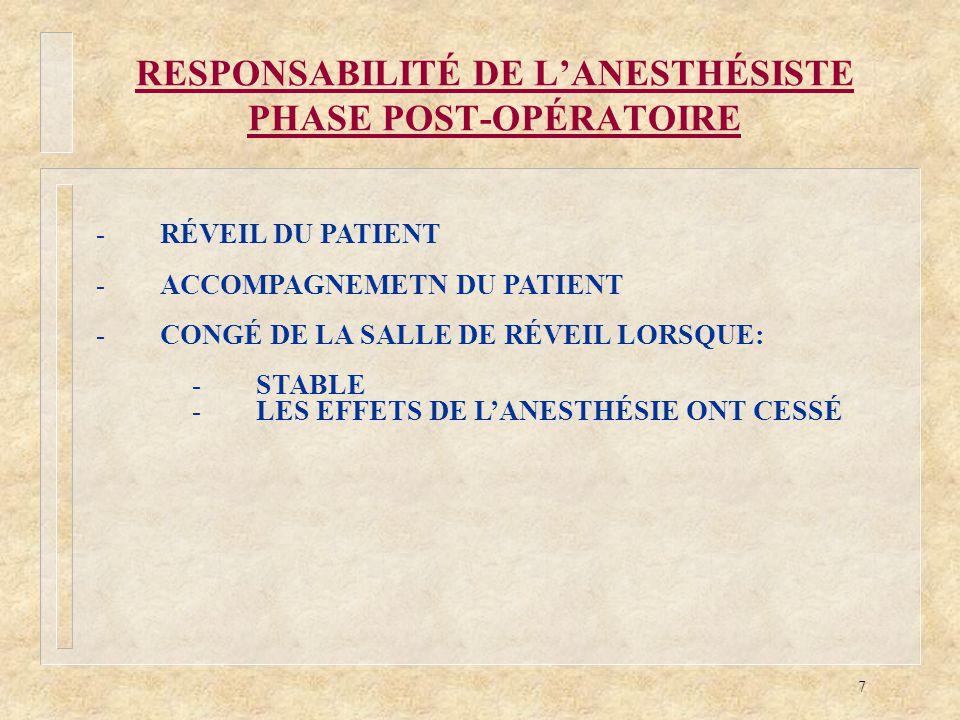 RESPONSABILITÉ DE L'ANESTHÉSISTE PHASE POST-OPÉRATOIRE