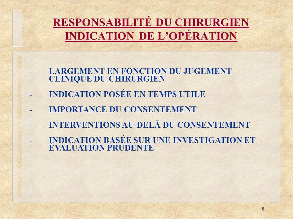 RESPONSABILITÉ DU CHIRURGIEN INDICATION DE L'OPÉRATION