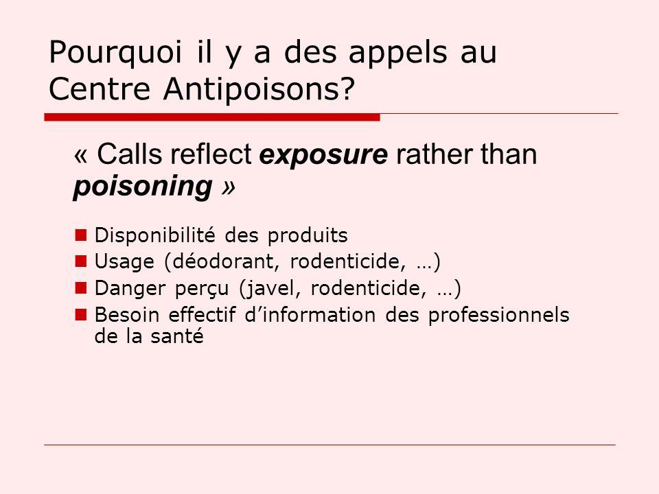 Pourquoi il y a des appels au Centre Antipoisons