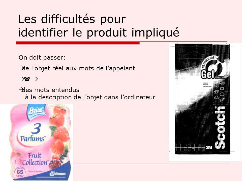 Les difficultés pour identifier le produit impliqué