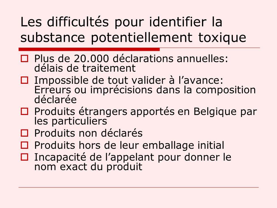 Les difficultés pour identifier la substance potentiellement toxique