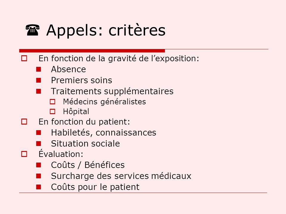  Appels: critères Absence Premiers soins Traitements supplémentaires