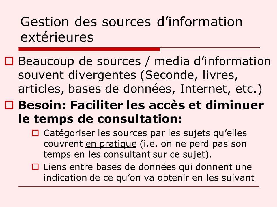 Gestion des sources d'information extérieures