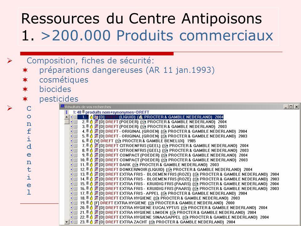 Ressources du Centre Antipoisons 1. >200.000 Produits commerciaux