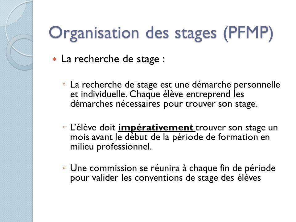 Organisation des stages (PFMP)