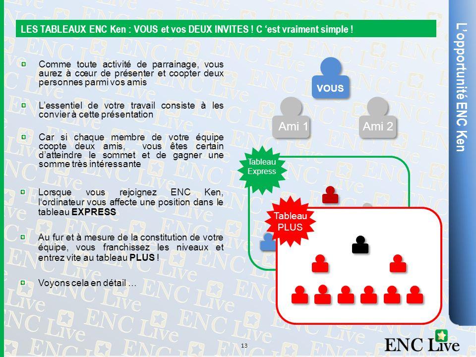 L'opportunité ENC Ken Ami 1 Ami 2