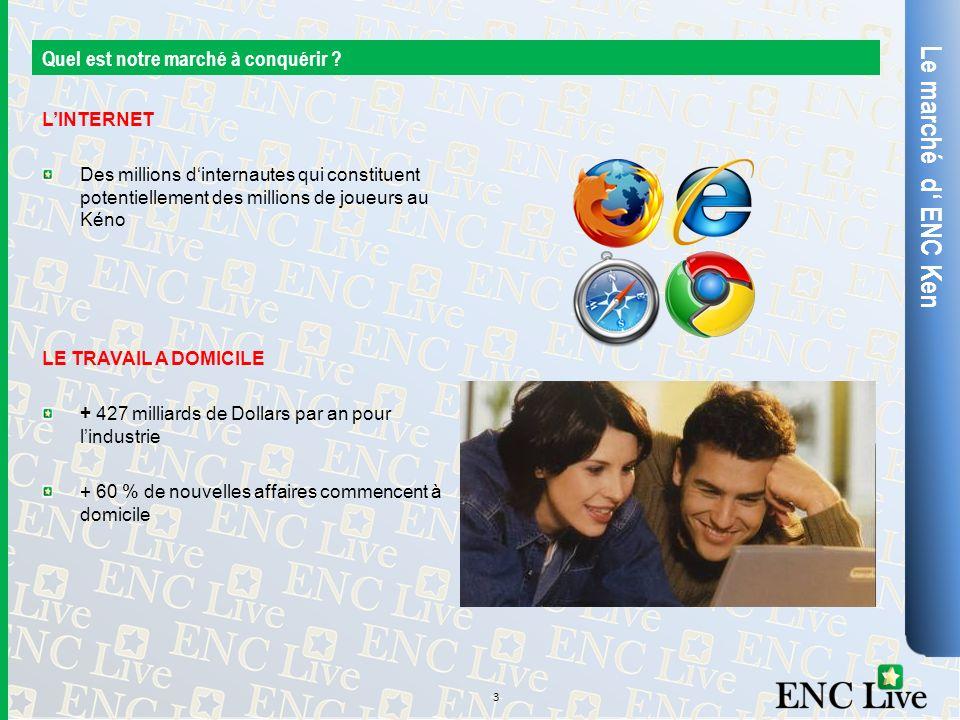 Le marché d' ENC Ken Quel est notre marché à conquérir L'INTERNET