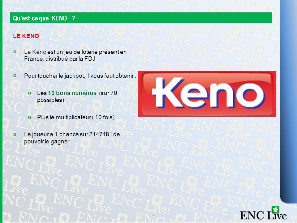 Qu'est-ce que KENO LE KENO