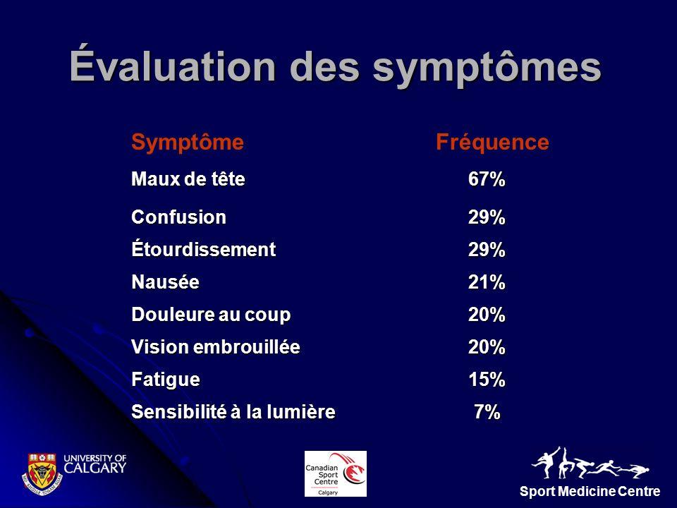 Évaluation des symptômes