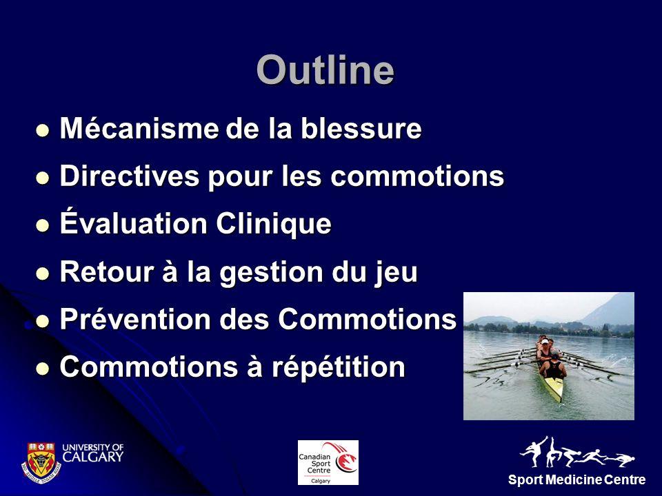 Outline Mécanisme de la blessure Directives pour les commotions