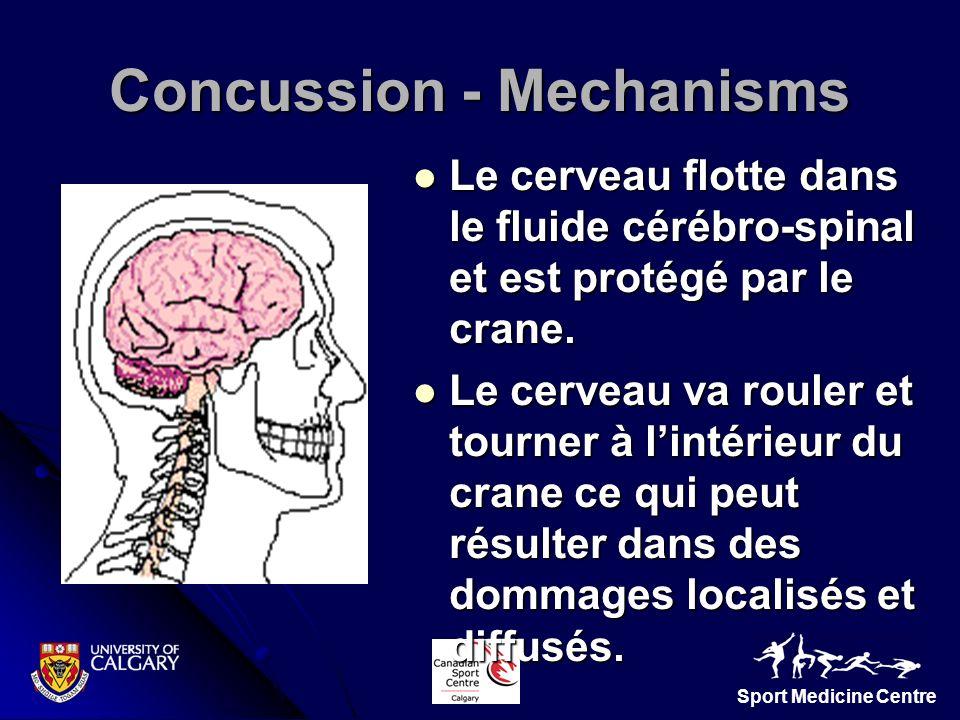 Concussion - Mechanisms