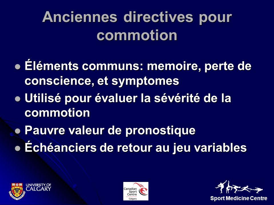 Anciennes directives pour commotion