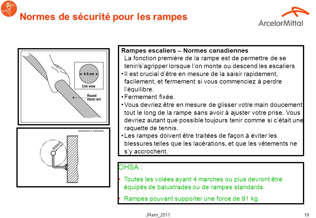 Normes de sécurité pour les rampes
