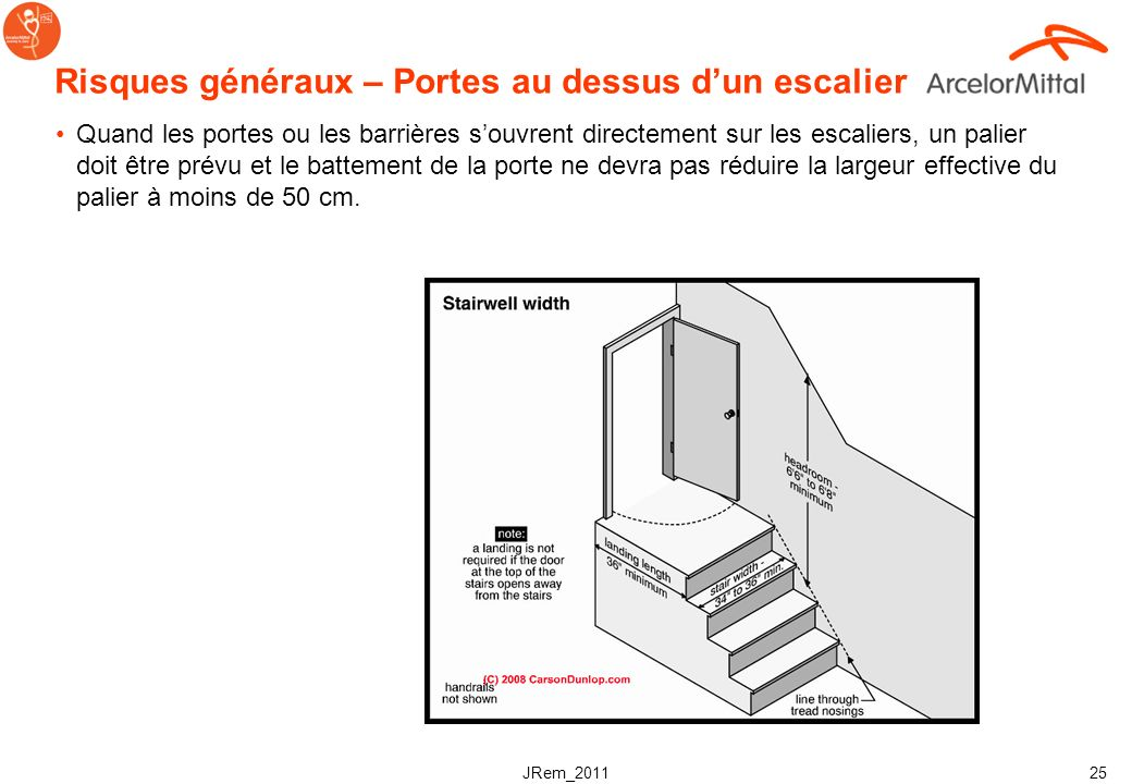 Summary formation escaliers rampes ppt t l charger for Escalier 80 cm largeur