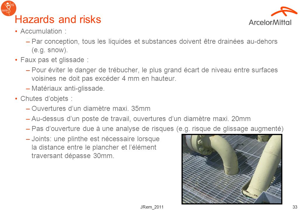 Hazards and risks Accumulation :