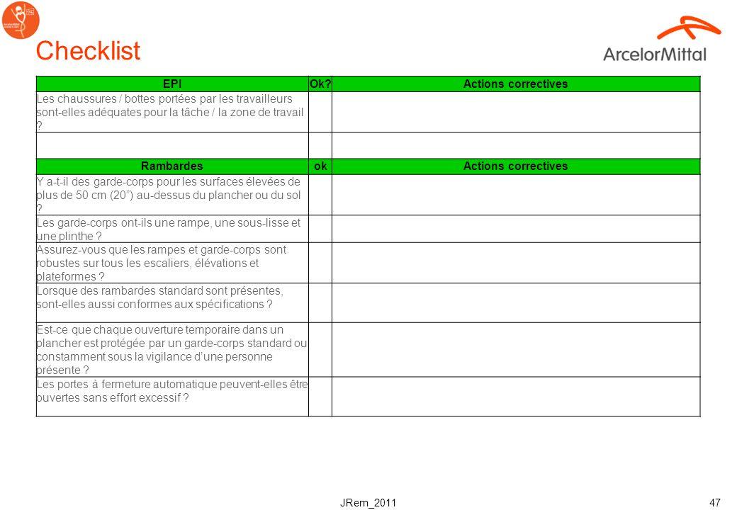 Checklist EPI Ok Actions correctives